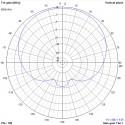 TrueRC MX²-AIR 5.8 - RHCP