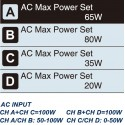 SkyRC - Q200 AC/DC 2x100W 2x50W LiPo 1-6S 10A Charger