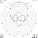 TureRC X-AIR 5.8 - LHCP